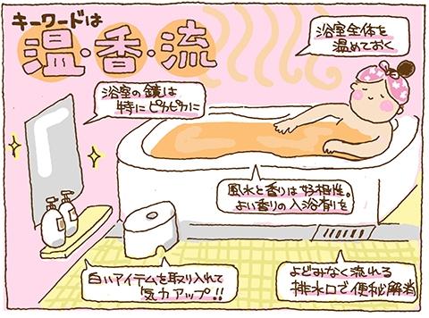 洗い場が寒いと健康運に悪影響!?