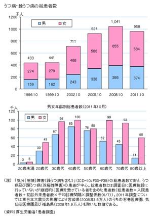 漢方 更年期 増加 むくみ 体重 更年期を漢方薬で おすすめの漢方薬とその効果