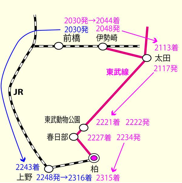 鉄道ミステリー 前橋発2030同時発車柏着わずか1分差が…