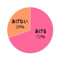 graph0211