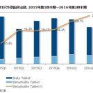 国内タブレット市場 プロダクト別出荷台数