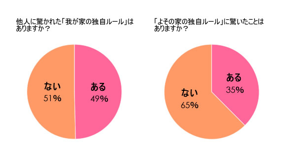 graph1006