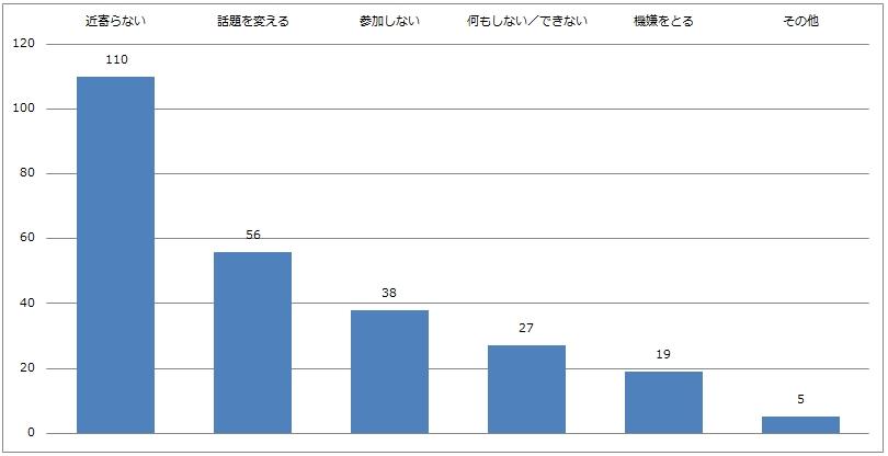 161222_nc_nomikai_03