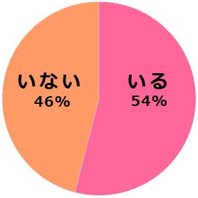 graph1117