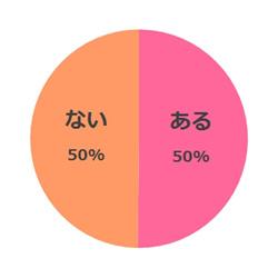 shufu_kimochi_170119_img02