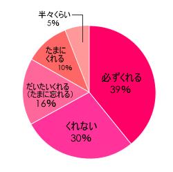 graph0216