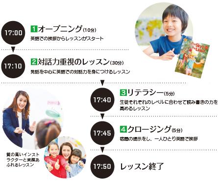 COCO塾ジュニアのレッスンをのぞいてみよう!