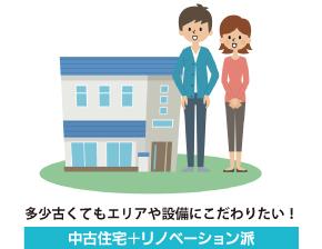 中古住宅+リノベーション派 多少古くてもエリアや設備にこだわりたい!