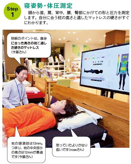 寝姿勢・体力測定