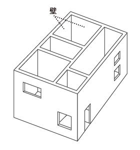 壁や床、天井など「面」で構成する「壁式構造」