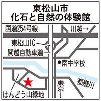 東松山市化石と自然の体験館