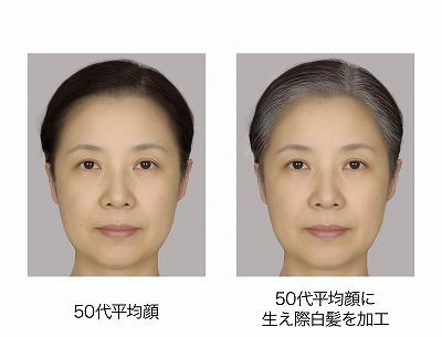 「見た目年齢のどのくらい違うか」の画像検索結果
