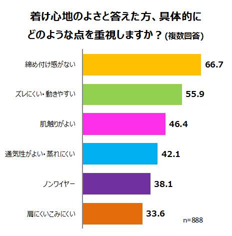 g4_tsukegokochi