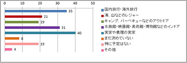 graph0907