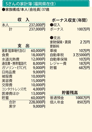 kg家計簿