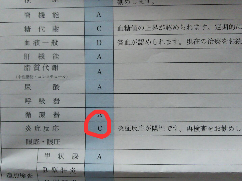 基準 血液 値 crp 検査