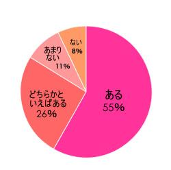 graph1005