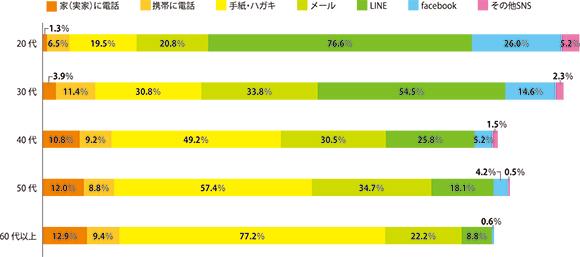 osk_171109honne_graph02