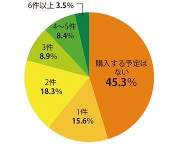osk_171130honne_graph01