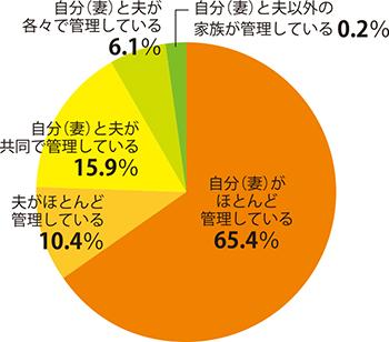 osk_180111honne_graph02