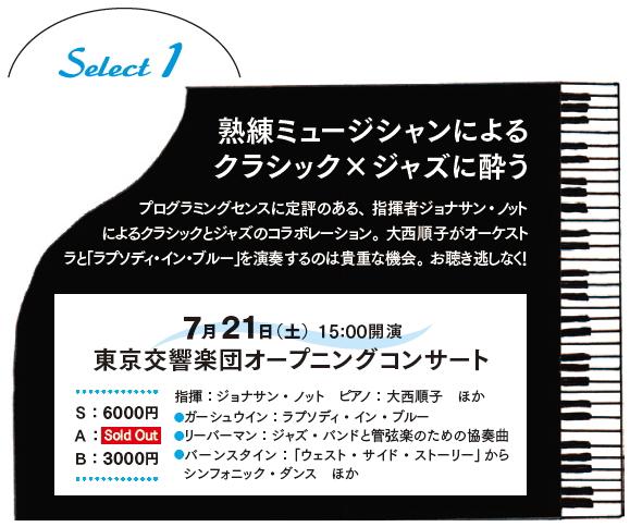 東京交響楽団オープニングコンサート