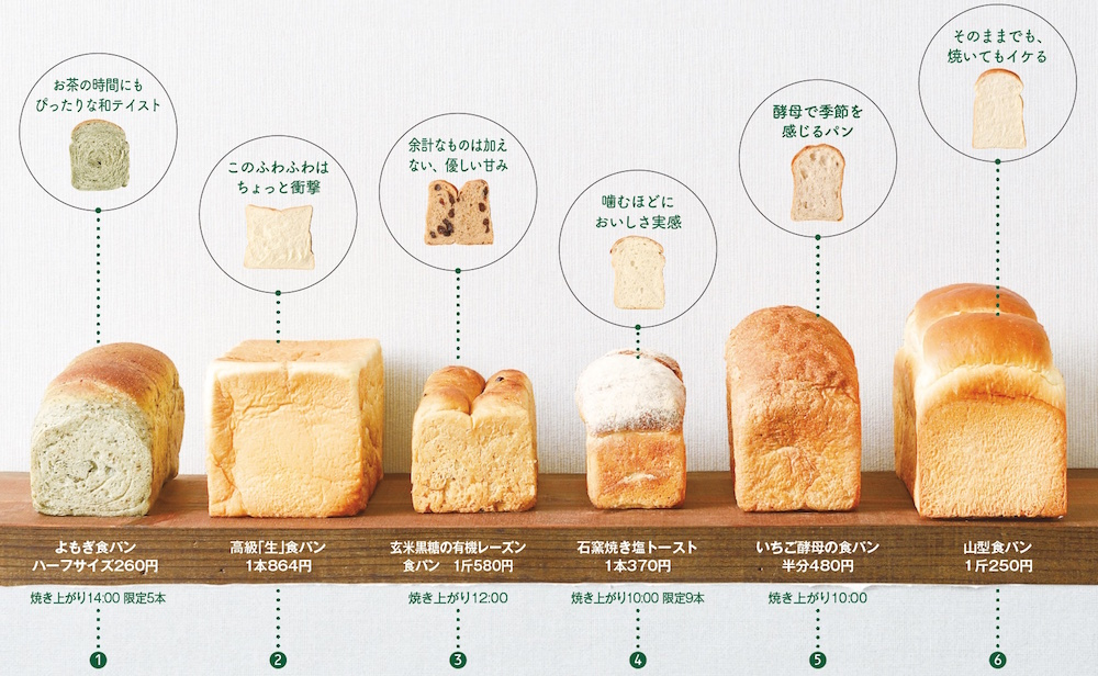stm180614bread01