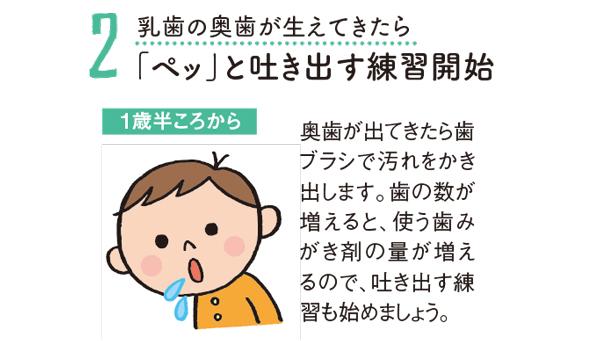 hamigaki2