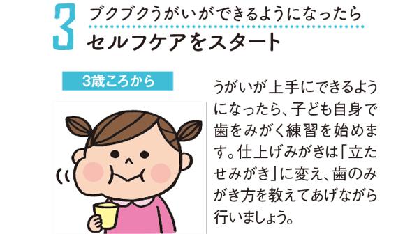 hamigaki3