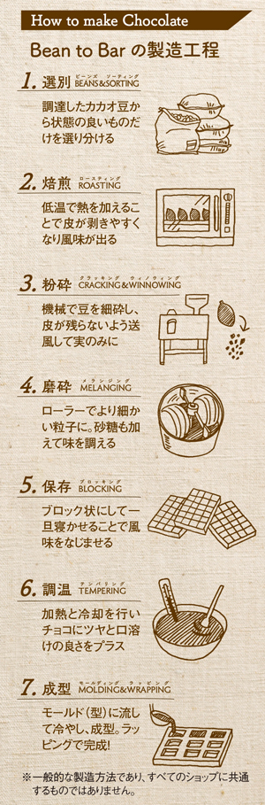 1-how-to