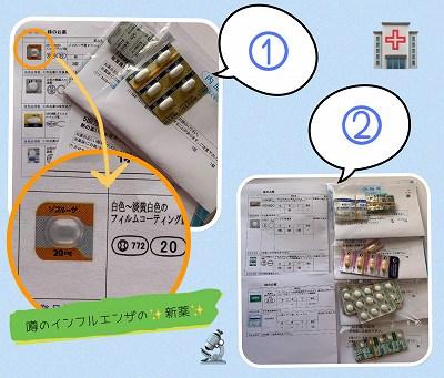 インフルエンザの薬と風邪薬