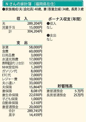 kg_kakeibo0209