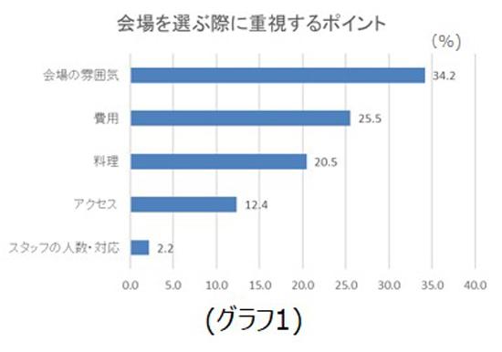 191016_WR08_yokohama_graph