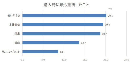 1911_WR12_ems_graph