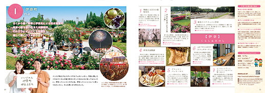 10、11ページ(伊奈町の紹介)