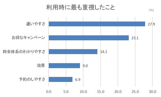 1911_WR14_graph