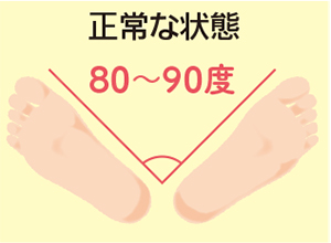 kg_yugamicheck