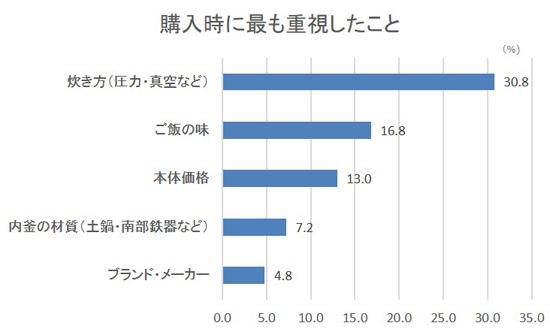 2001_WR22_graph