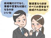 【栃木県】奨学金の返還 最大150万円補助! 栃木県内の製造業に就職で助成します