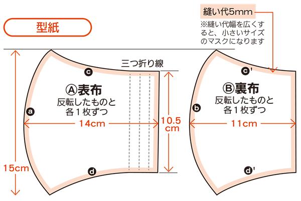 立体 マスク 手作り 簡単 型紙